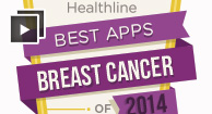 The Best Breast Cancer Apps of the Year