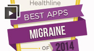 The Best Apps for Migraine Management