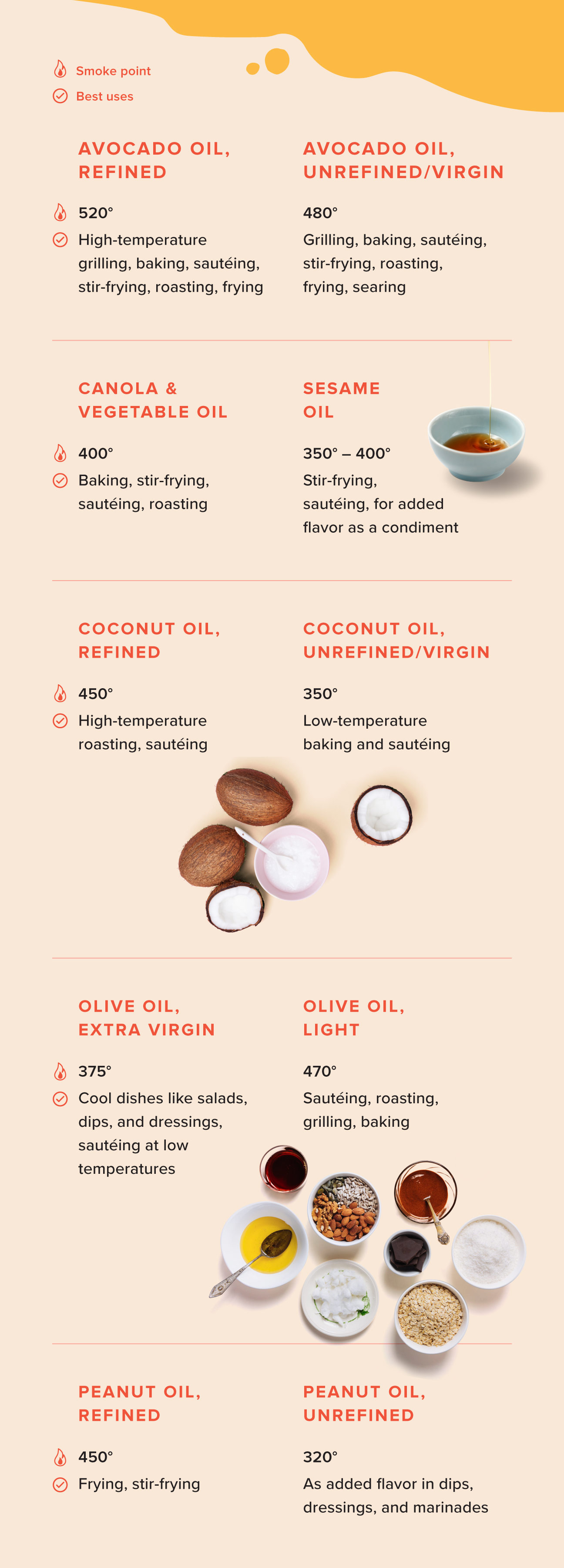 Complete Guide to Cooking Oils: Health Benefits, Best Uses, and More