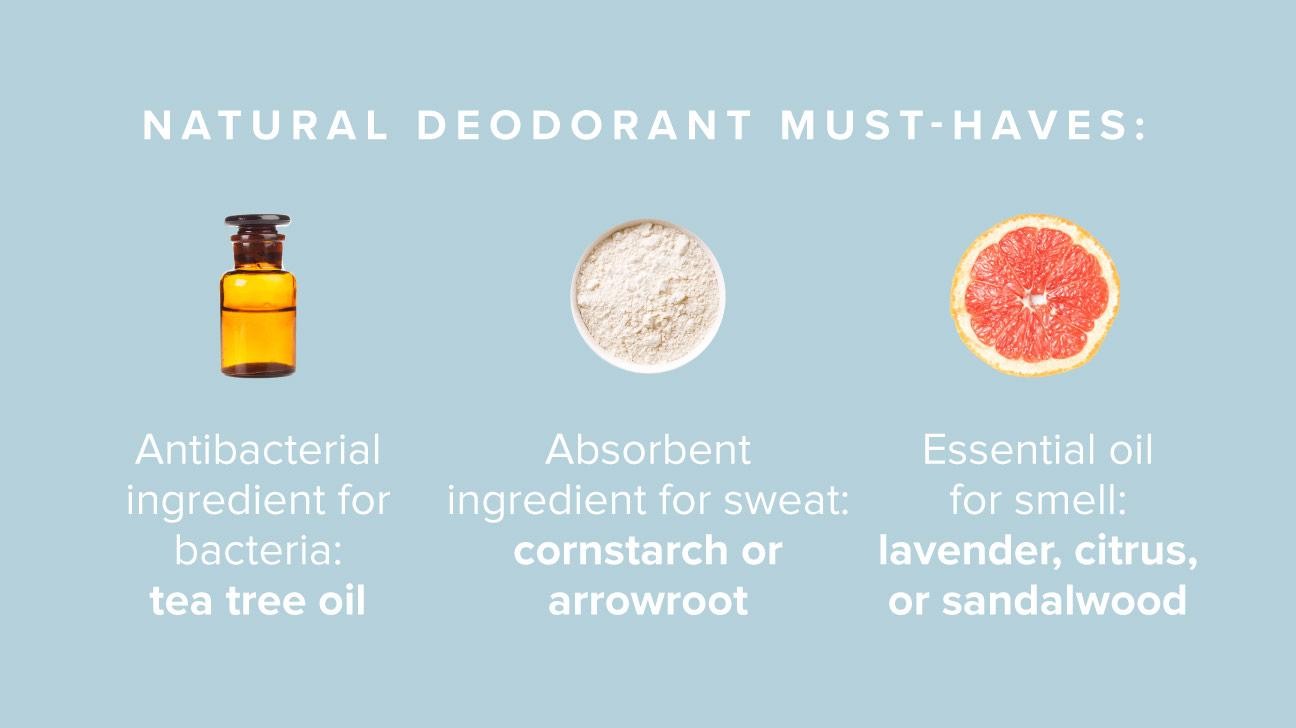 Natural Deodorant Must-Haves | ecogreenlove