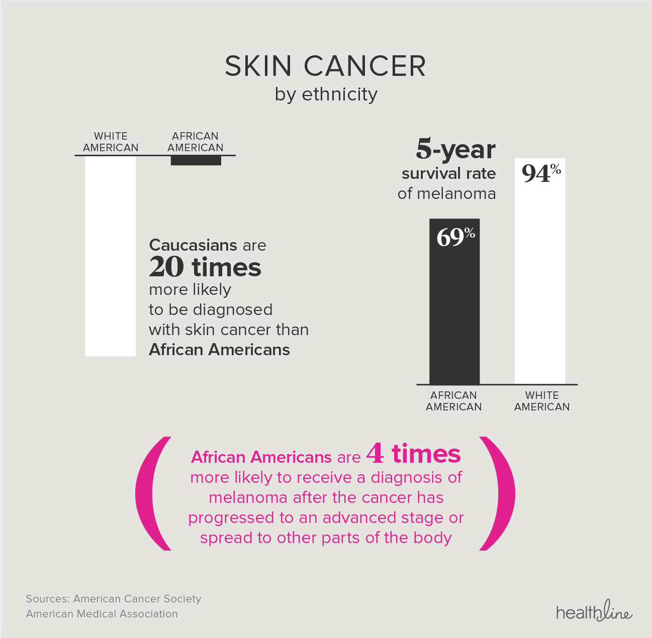 foto The Skin Cancer Risk In Your Office