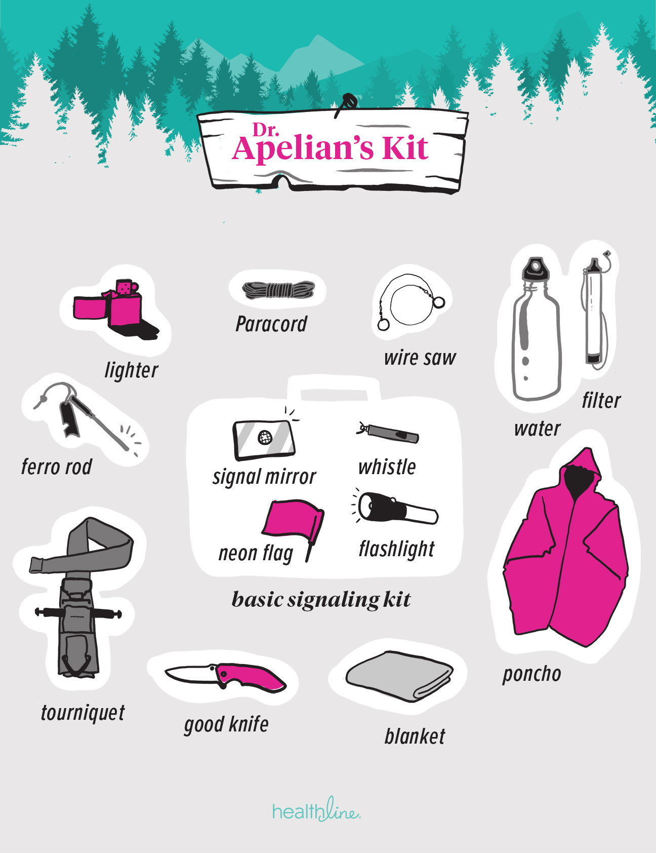 How to Prepare Your Emergency Survival Kit