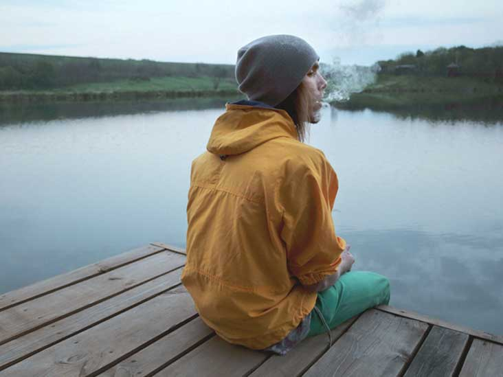 Marijuana Withdrawal: Symptoms, Prevention, Treatment and More