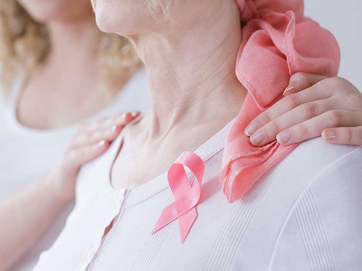 Diagnosted with breast cancer