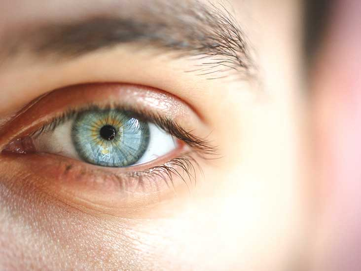 Eyelid Twitch: Causes, Treatments, and Prevention