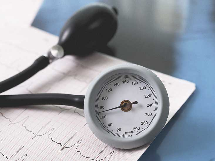 Blood Pressure Changes During a Heart Attack