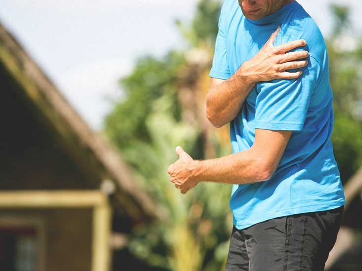 Dislocated Shoulder Symptoms Recovery And More