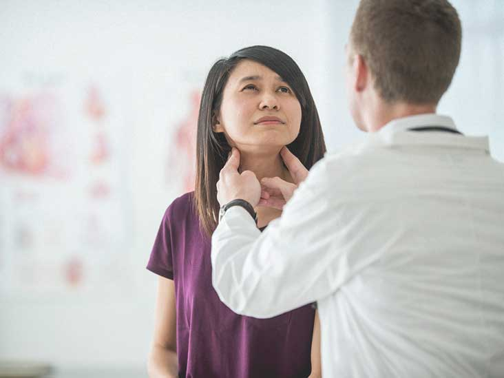 Thyroid Gland Removal