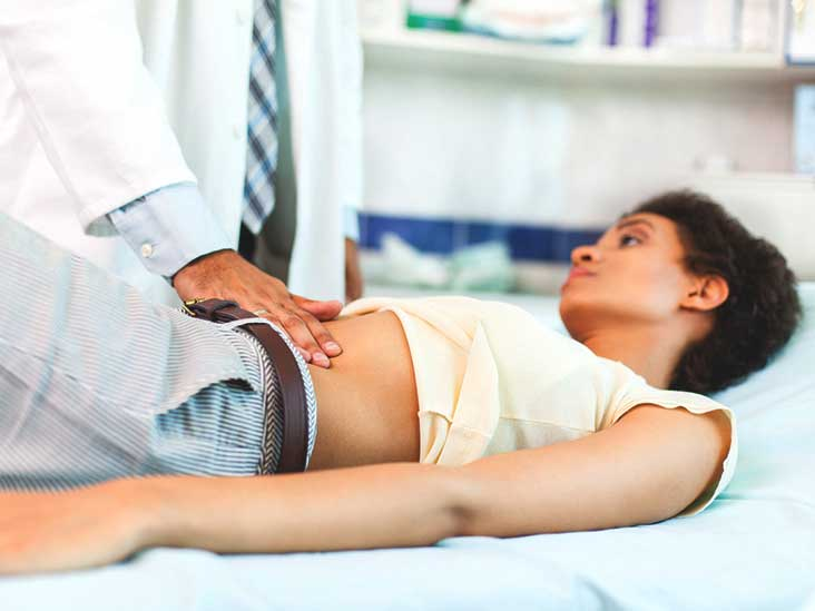 Abdominal Bloating And Lower Abdominal Pain