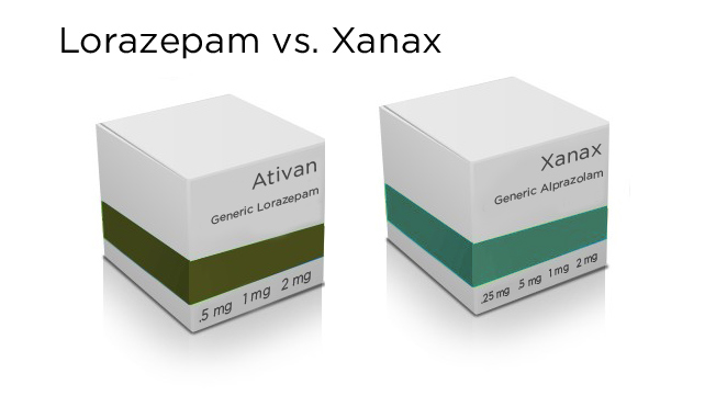 Lorazepam vs Xanax: What's the Difference?