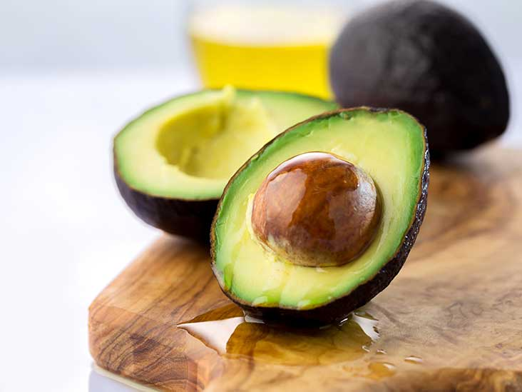 Image result for avocados for weight loss healthline.com