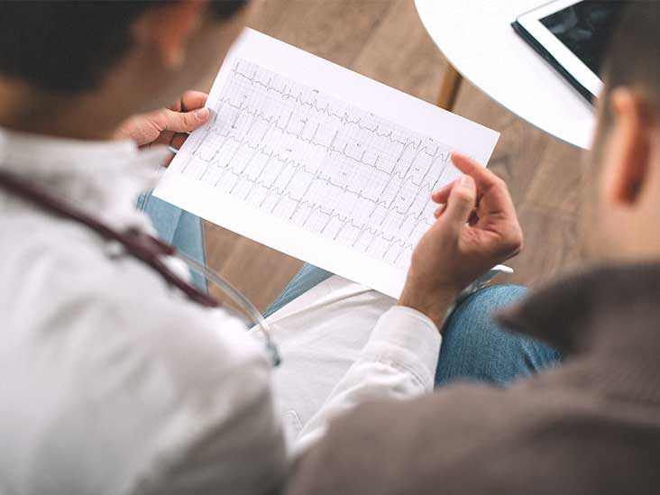 Types of Atrial Fibrillation: What You Need to Know