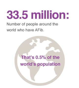 Atrial Fibrillation Facts Statistics And You