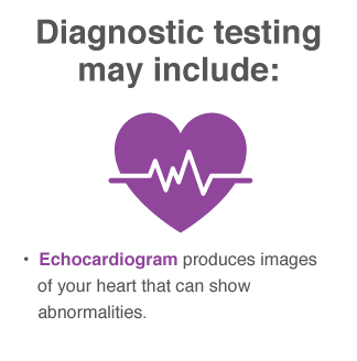 afib diagnostic testing