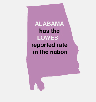 state with lowest rate
