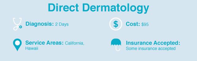 Direct Dermatology
