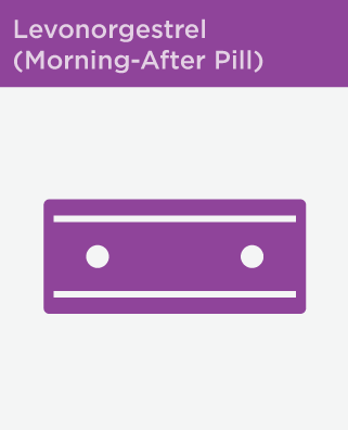 which birth control method is right for you
