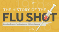 the history of the flu shot