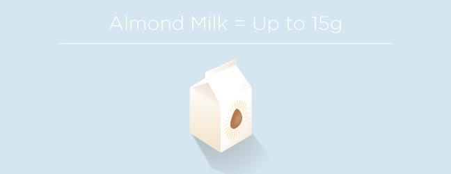 Flavored almond milk