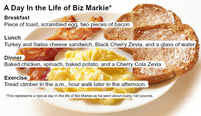 Type 2 diabetes diet bacon included forumfinder Choice Image