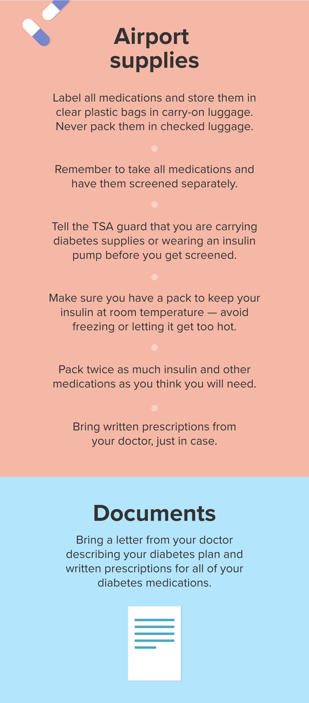 diabetes travel guide