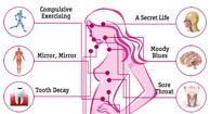 bulimia infographic