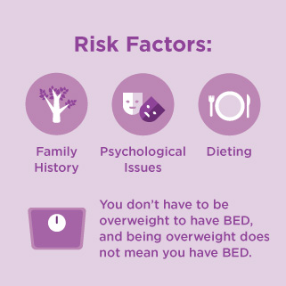 binge eating risk factors