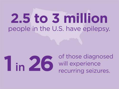 epilepsy-prevalence