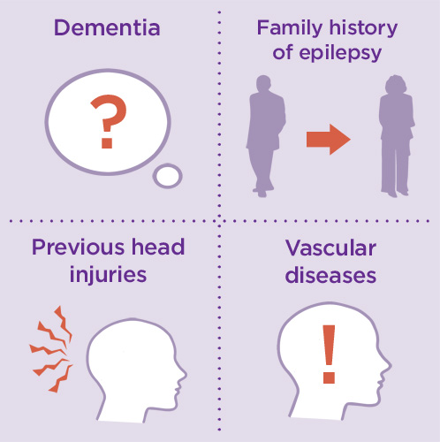 epilepsy-risk-factors