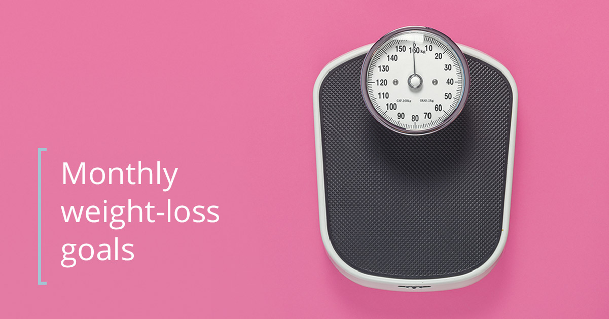 weight loss goals in society A report of the american college of cardiology/american heart association  task force  effects of weight loss in overweight/obese individuals and long- term.