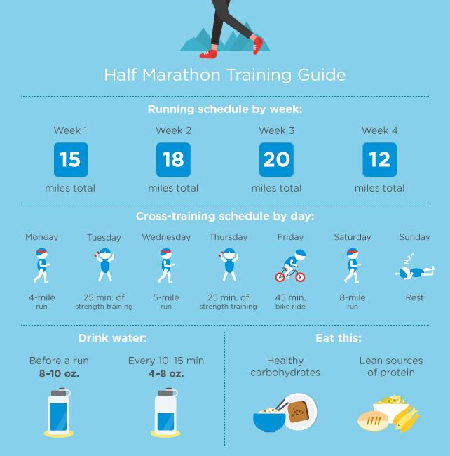 Runner Guide