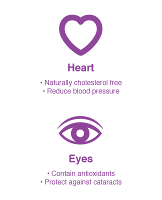 heart and eye benefits