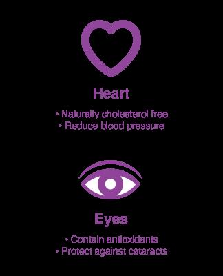 heart and eye benefits