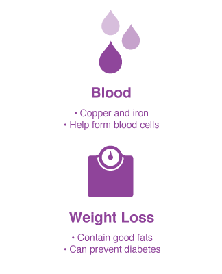 blood and weight loss benefits