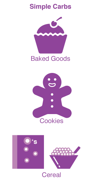 What are examples of good carbs and bad carbs?