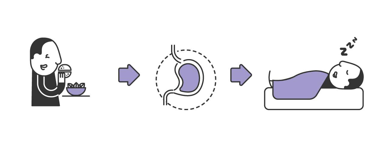 Your Digestion Cycle