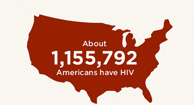 HIV by the Numbers