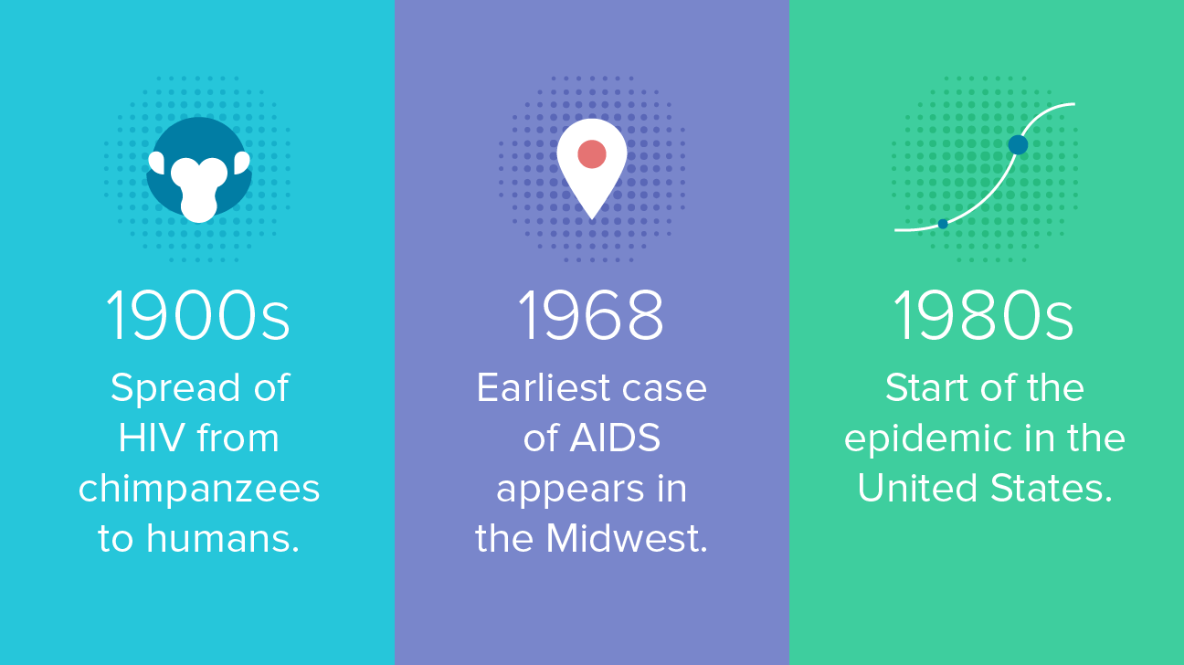 a history of aids in united states A short history of quarantine  the eastern seaboard of the united states have now passed quarantine  cases of hiv/aids in the country as a.