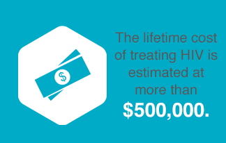 hiv lifetime cost
