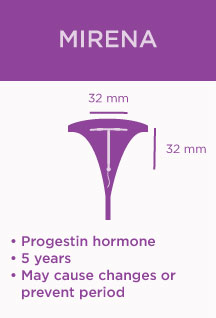 mirena or paragard which birth control Mirena is the first and only iud (intrauterine device) birth control that is fda-approved to treat heavy periods, also known as heavy menstrual bleeding (hmb) in.