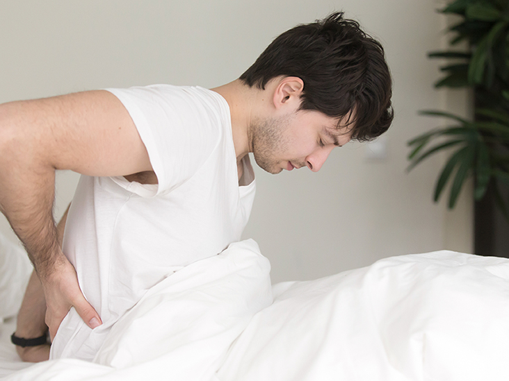 Sexual activity after a pelvic hernia operation