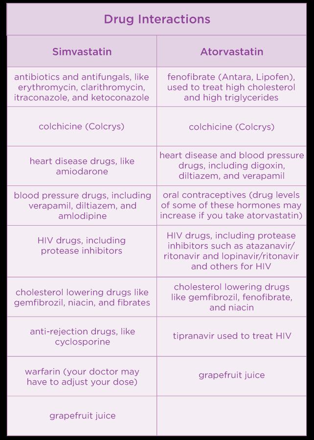 Lipitor Muscle Cramps Tetracycline Antibiotics Uk