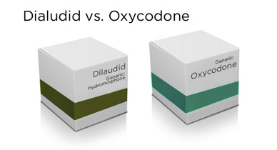 Dilaudid vs. Oxycodone: Which Is Better for Pain?