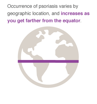 geographic location - psoriasis