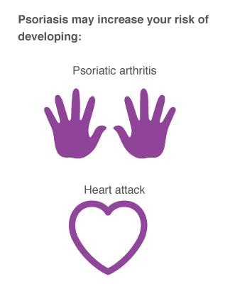 psoriasis complications