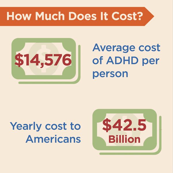 ADHD Numbers: Facts, Statistics, and You – ADD Resource Center
