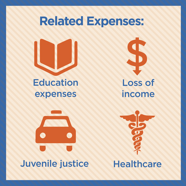 adhd-expenses