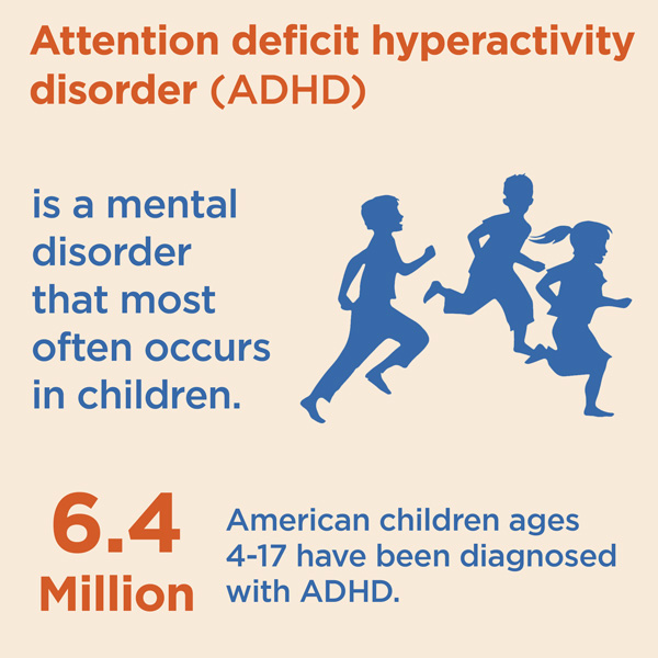 an overview of the illness attention deficit hyperactivity disorder Attention-deficit/hyperactivity disorder | attention-deficit/hyperactivity disorder | other specified attention-deficit/hyperactivity disorder | unspecified attention-deficit/ hyperactivity disorder the neurodevelopmental disorders frequently co-occur.