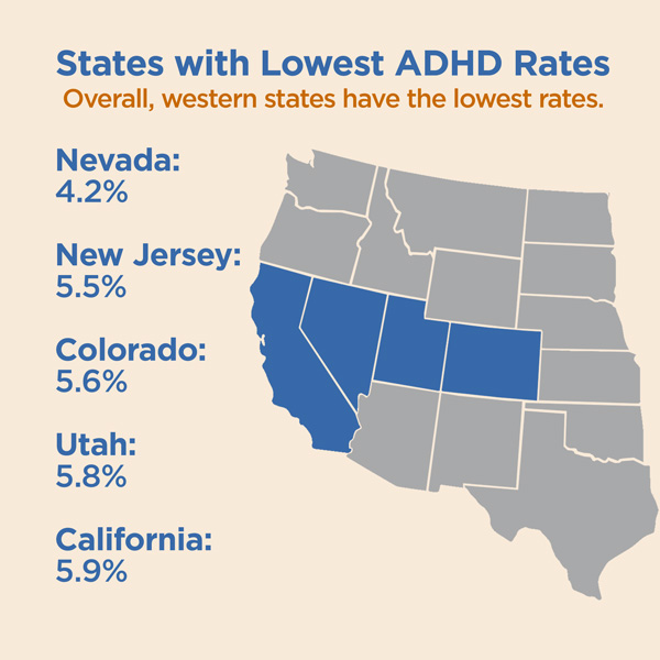 More Adhd Cases Being Diagnosed At >> Adhd Numbers Facts Statistics And You Add Resource Center