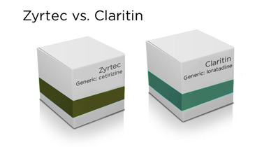 Zyrtec vs. Claritin for Allergy Relief